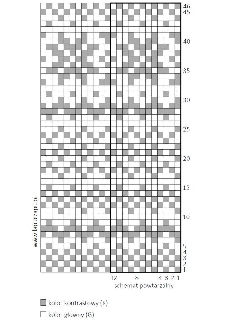 Czarno-biały schemat wzoru żakardowego, którysłuży dowykonania komina nadrutach.