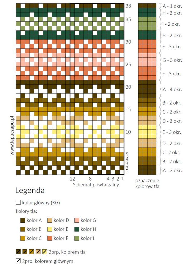 Schemat wzoru żakardowego dla czapki Fair Isle nadrutach - wersja zdziesięcioma kolorami.